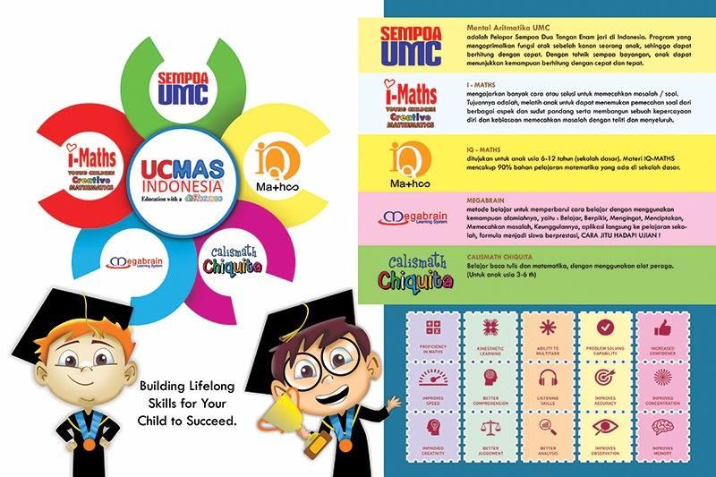 Umc Indonesia Kursus Matematika Dengan Segudang Metode Belajar