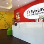 Pekan Depan, Eye Level Indonesia Expo Perdana Digelar di Bandung