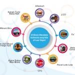 Mengenal 10 Bisnis Waralaba Indonesia yang Ada di Luar Negeri