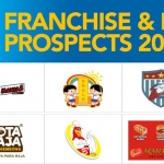 250 Franchise & Business Prospect 2020 yang Wajib Dilirik
